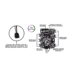 PremiumSun 6-Port 12cm ARGB Fan Control Board